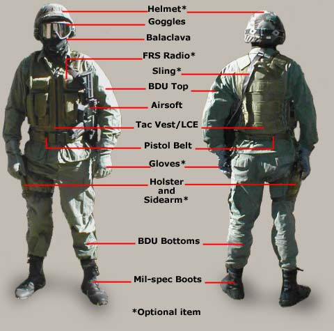 Airsoft equipment list